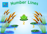 Number Lines - Addition & Subtraction to 10
