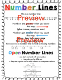 Number Lines Anchor Chart
