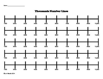 Number Lines - Blank, Tens, Hundreds, Thousands