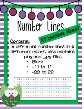 Number Lines: Blank and Labeled (negative to positive)