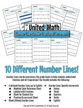 Number Lines Bundle for Fractional Increments