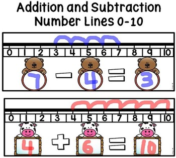 Number Lines Cards Addition and Subtraction