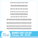 Number Lines Clip Art • 21 Different Versions • 0-10, 1-10