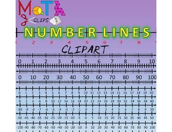 Number Lines Clip Art