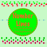 Number Lines Clip Art: Counting, Adding, Subtracting