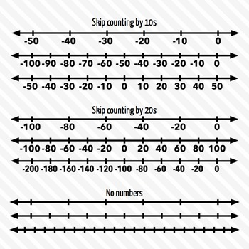 Number Lines Clip Art ~ Negative Numbers For Skip Counting