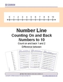 Number Lines - Count On 1,2 numbers to 10