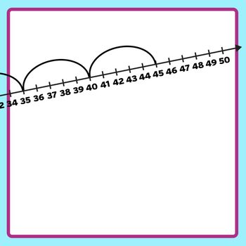 Number Lines - Counting by Fives or Multiplication by 5s Skip Counting Clip Art