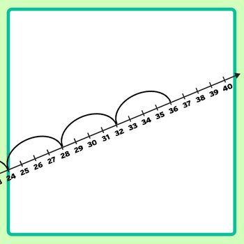 Number Lines - Counting by Fours or Multiplication by 4s Skip Counting Clip Art