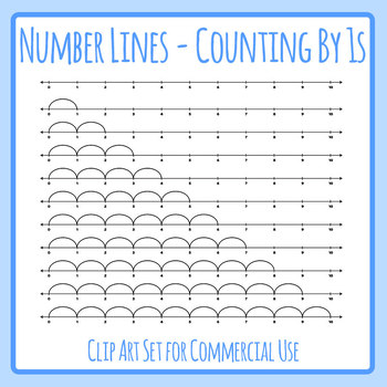 Number Lines - Counting by Ones or Multiplication by 1s Counting Clip Art