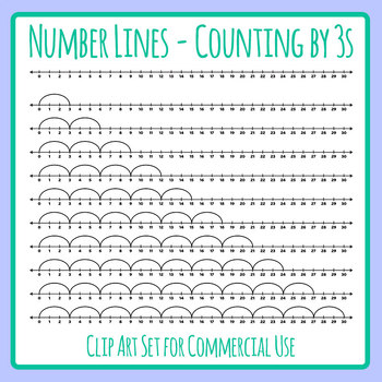 Number Lines - Counting by Threes or Multiplication by 3s Skip Counting Clip Art