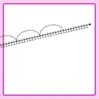 Number Lines - Dashed Counting by Nines or Multiplication by 9s Skip Counting