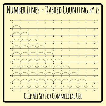 Number Lines - Dashed Counting by Ones or Multiplication by 1s Skip Counting