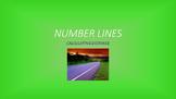 Number Lines: Distance between Points