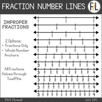 fraction and number line pdf