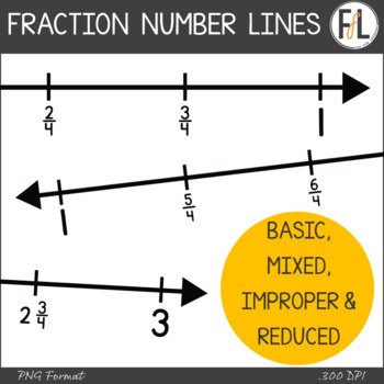 fraction number lines clipart by fun for learning tpt
