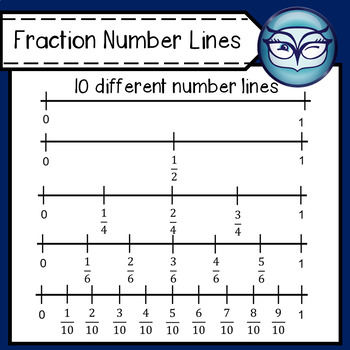 Number Lines - Fractions