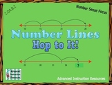 Number Lines - Hop to it!  Elementary Number Lines
