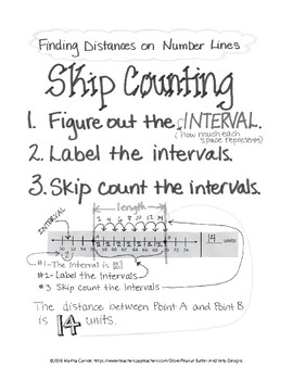 Number Lines: How to Find Distances Using Subtraction and Intervals