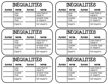 Number Lines, Inequalities, Place Value, & Absolute Value (GSE Found. of Alg)