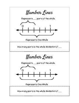 Number Lines - Interactive Notebook