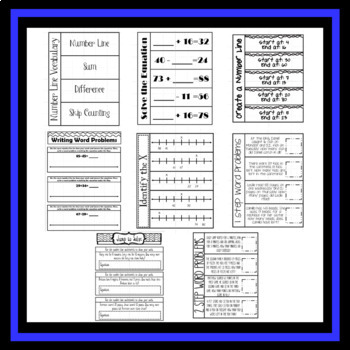 Number Lines Interactive Notebook Unit
