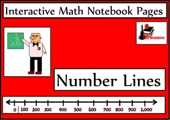 Number Lines Lesson for Interactive Math Notebooks