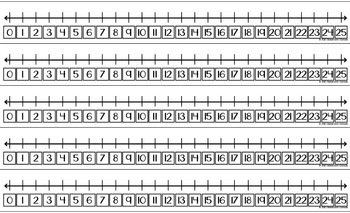 Number Lines {More #s Per Line}