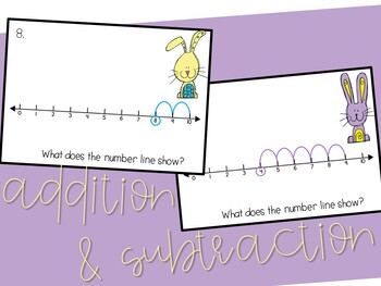Number Lines Practice: Write the Number Sentences Activity