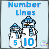 Number Lines: Snowman Themed