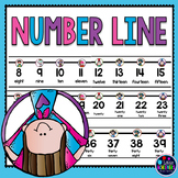 Classroom Number Line Wall Display 0 to 120
