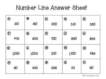 Number Lines- Task Cards