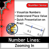 Number Lines: Zooming In