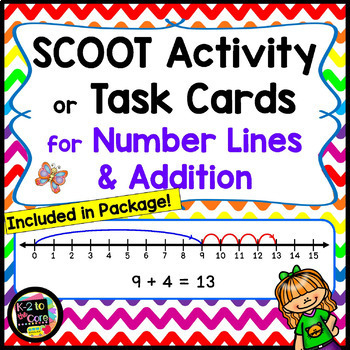 Number Lines and Addition; Understanding Number Sentences