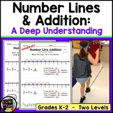 Number Lines and Addition; Understanding Number Sentences