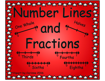 Fractional Number Lines
