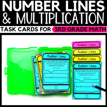 Number Lines and Multiplication