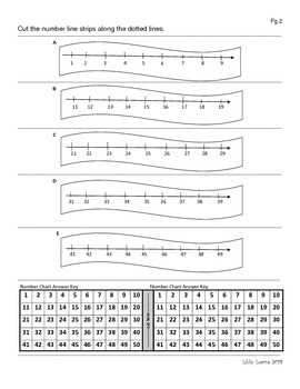 Skip Counting and Number Lines (folder activity)