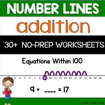 Number Lines for Addition