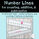 Number Lines for Counting, Addition, and Subtraction