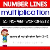 Number Lines for Multiplication 2-12
