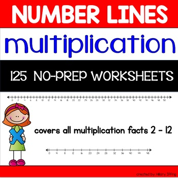 Number Lines for Multiplication 2-12