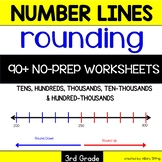 Number Lines for Rounding