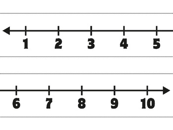 Number Lines for Sentence Strips: Cut and Paste Large Number Lines
