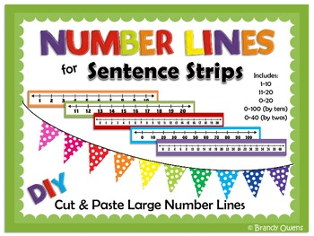 Number Lines for Sentence Strips: Cut and Paste Large Numb