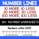 Number Lines for Skip Counting & 10-20-100 More/Less