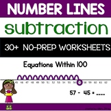Number Lines for Subtraction