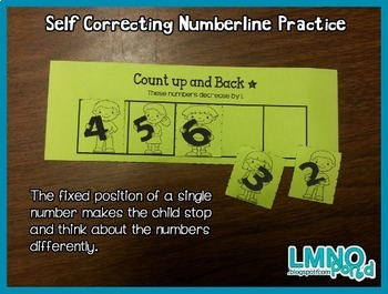 Number Lines to 40 (Counting Up and Back)