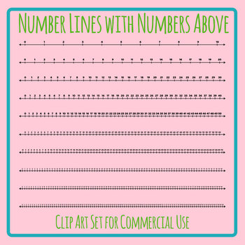 Number Lines with Numbers Above the Line Clip Art Set