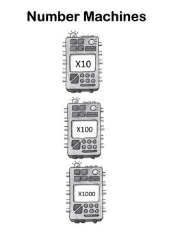 Number Machines